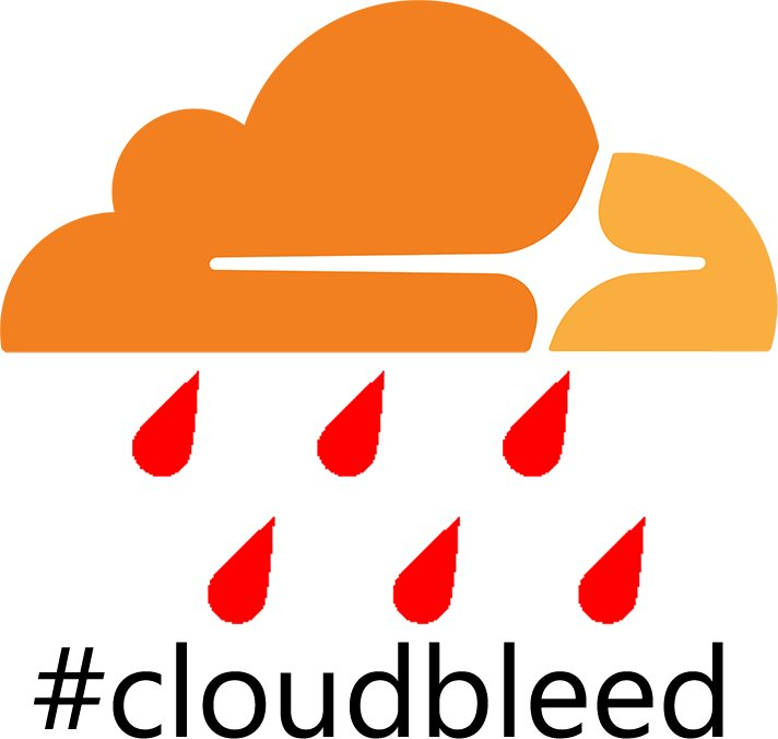 Cloudbleed и PSJailbreak.RU