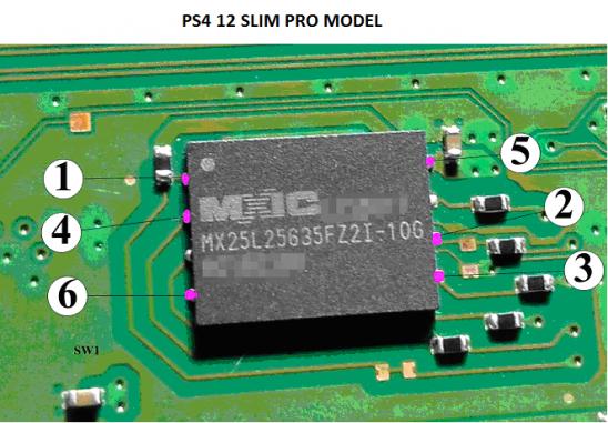 1499749443_ps4-12-pro-slim-model-install