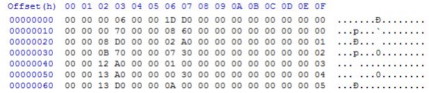 XMB eEIDx Dumper - Easily Dump eEID and EID0-EID5